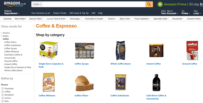 Amazon categorization