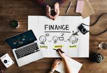Best Financial Services in Sydney