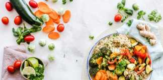Best Health Food Stores in Sydney