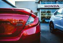 Best Honda Dealers in Perth