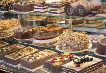 Best Cake Shops in Canberra