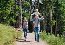 Best Walking Trail in Canberra