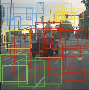 predict bounding boxes