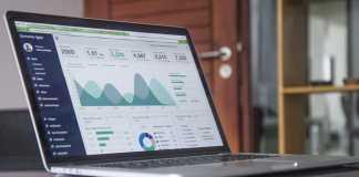 measuring content marketing ROI